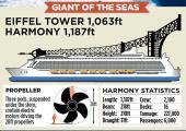 nuevo grande crucero harmony of the sea